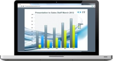 Online presentation website