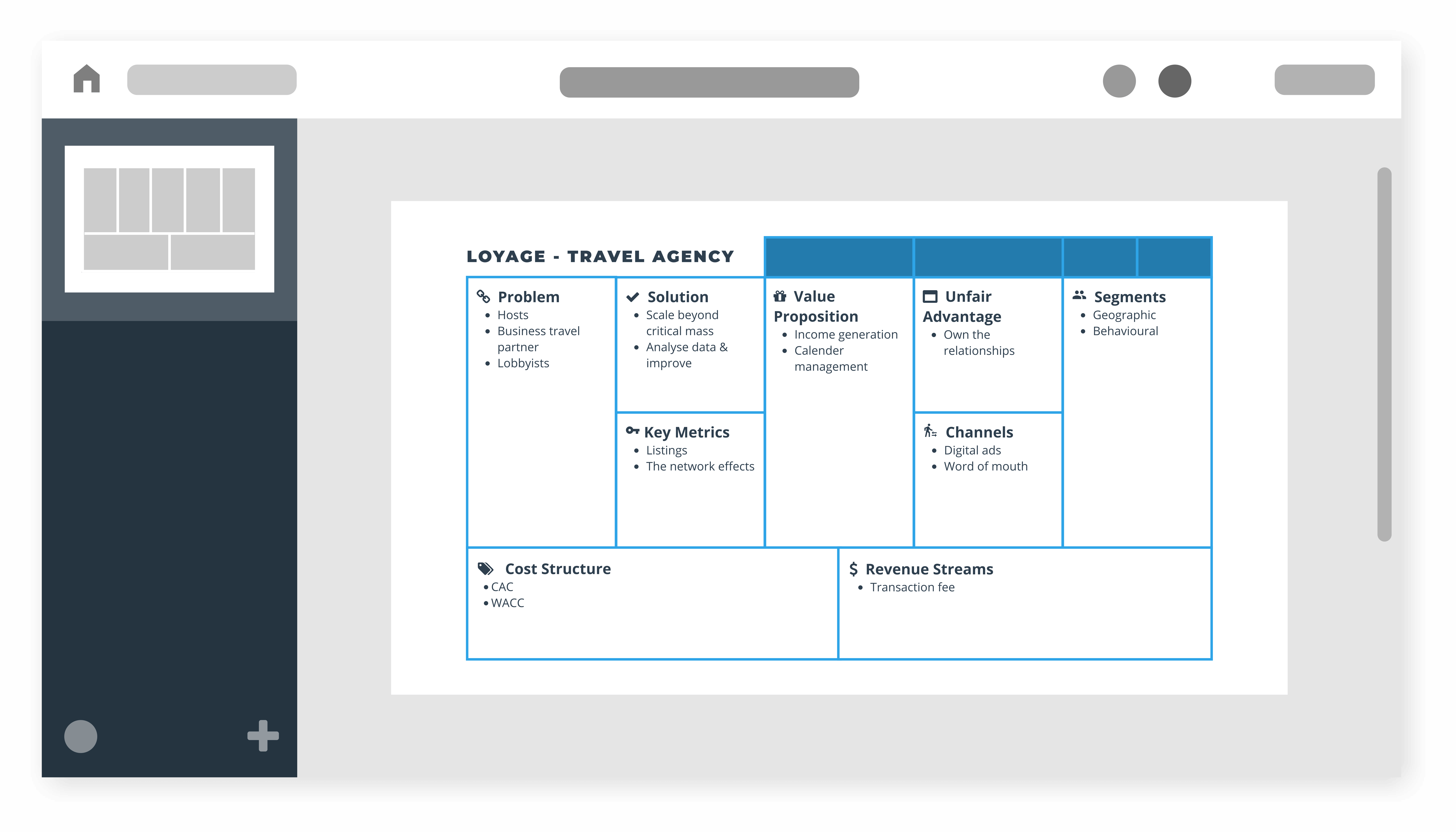 Canvas Business Model Template from www.xara.com