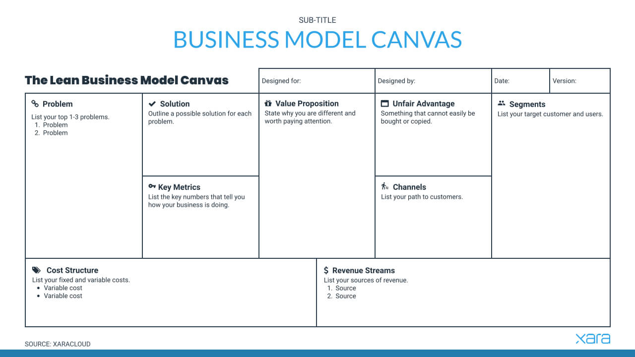 Your Guide to Business Model Canvas [ + FREE template] With Regard To Business Model Canvas Template Word